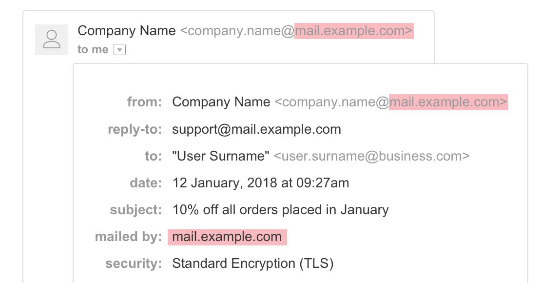 Custom sending domains