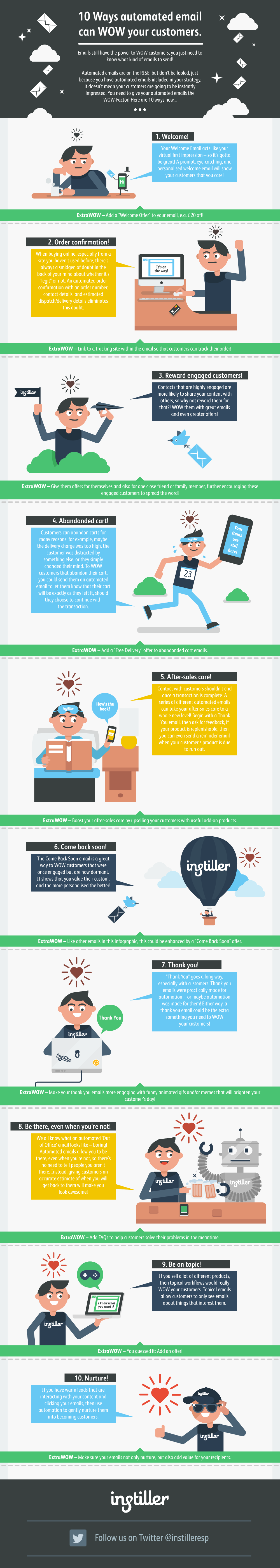 Instiller-10-Ways-Automated-Email-can-WOW-your-customers